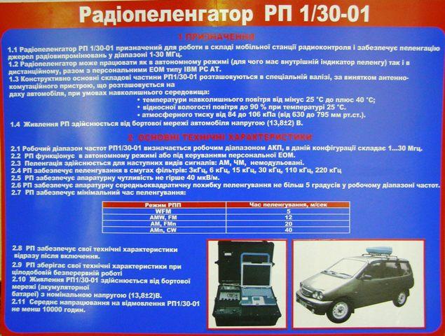 справочник телефонов алушта